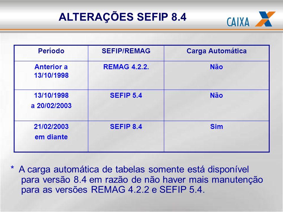 ALTERAÇÕES SEFIP 8.4 PeríodoSEFIP/REMAGCarga Automática Anterior a 13/10/1998 REMAG 4.2.2.Não 13/10/1998 a 20/02/2003 SEFIP 5.4Não 21/02/2003 em diant