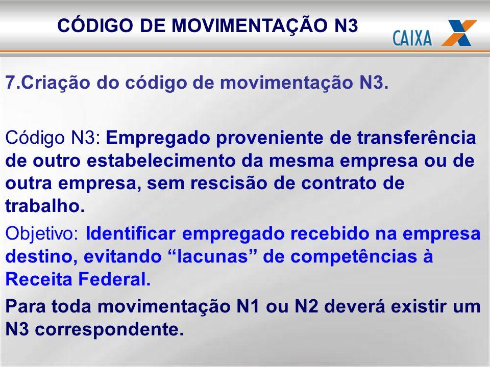 CÓDIGO DE MOVIMENTAÇÃO N3 7.Criação do código de movimentação N3. Código N3: Empregado proveniente de transferência de outro estabelecimento da mesma