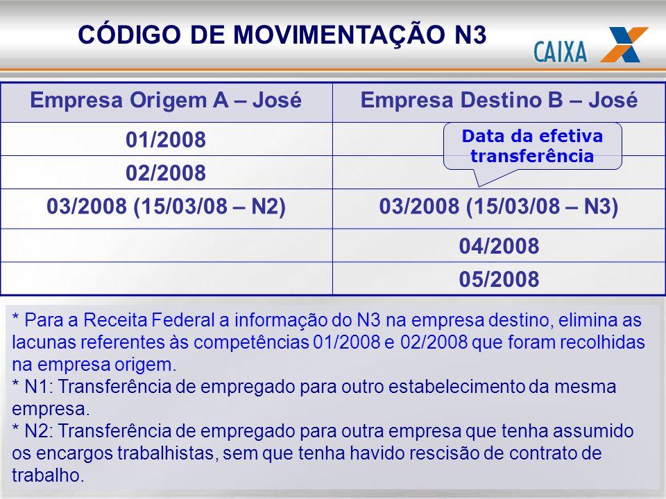 Empresa Origem A – JoséEmpresa Destino B – José 01/2008 02/2008 03/2008 (15/03/08 – N2)03/2008 (15/03/08 – N3) 04/2008 05/2008 * Para a Receita Federa