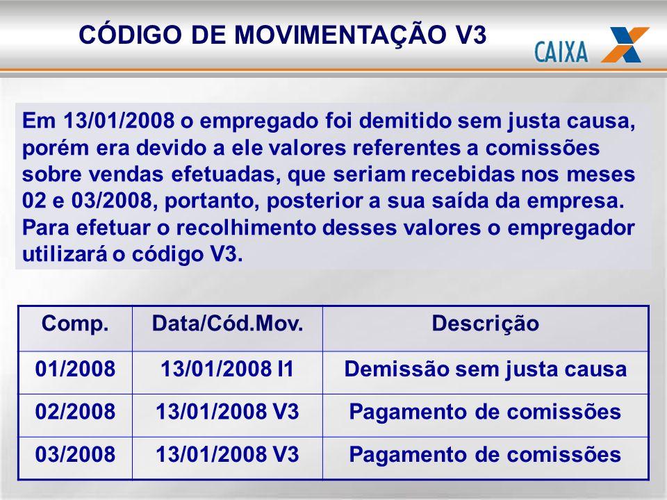 Em 13/01/2008 o empregado foi demitido sem justa causa, porém era devido a ele valores referentes a comissões sobre vendas efetuadas, que seriam receb