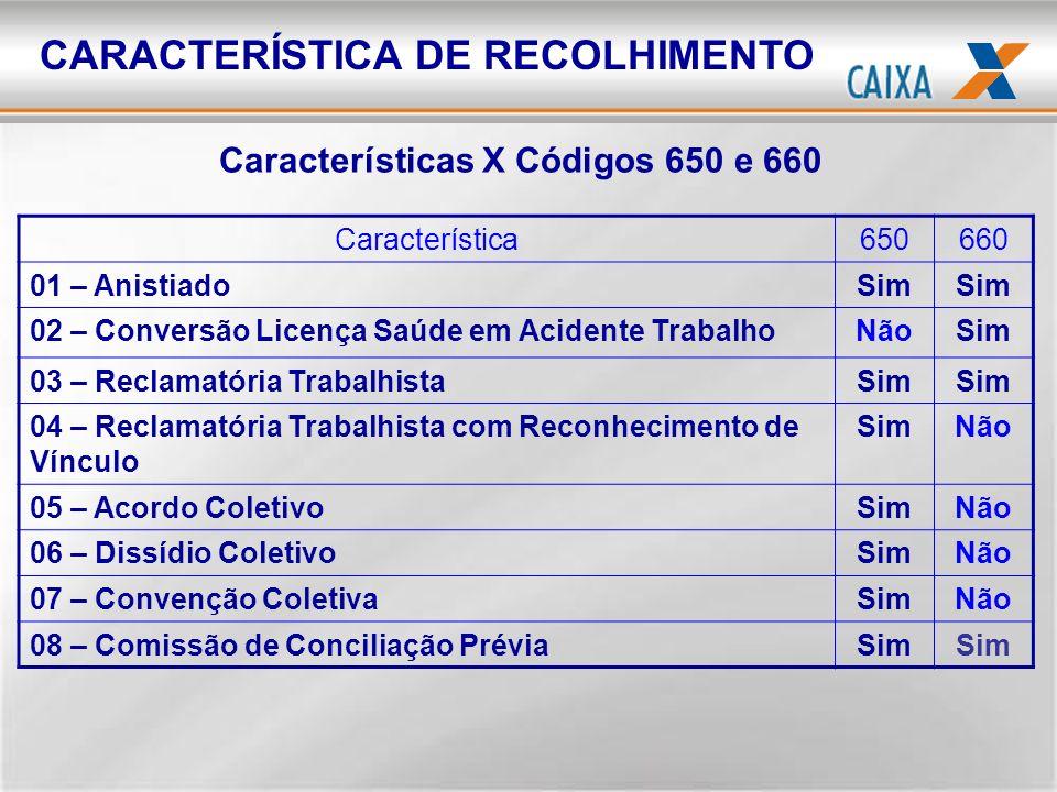 Características X Códigos 650 e 660 Característica650660 01 – AnistiadoSim 02 – Conversão Licença Saúde em Acidente TrabalhoNãoSim 03 – Reclamatória T