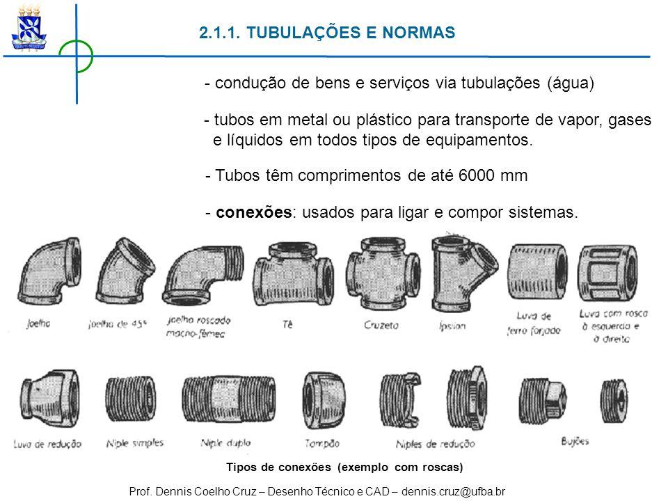 Prof. Dennis Coelho Cruz – Desenho Técnico e CAD – dennis.cruz@ufba.br 2.1.1. TUBULAÇÕES E NORMAS - condução de bens e serviços via tubulações (água)