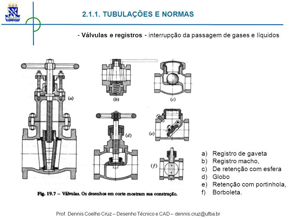 Prof. Dennis Coelho Cruz – Desenho Técnico e CAD – dennis.cruz@ufba.br - Válvulas e registros - interrupção da passagem de gases e líquidos a)Registro
