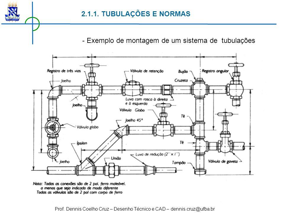 Prof. Dennis Coelho Cruz – Desenho Técnico e CAD – dennis.cruz@ufba.br - Exemplo de montagem de um sistema de tubulações 2.1.1. TUBULAÇÕES E NORMAS