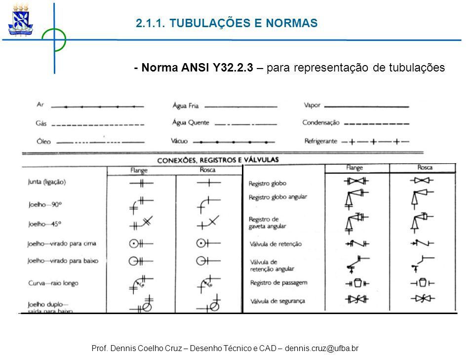 Prof. Dennis Coelho Cruz – Desenho Técnico e CAD – dennis.cruz@ufba.br - Norma ANSI Y32.2.3 – para representação de tubulações 2.1.1. TUBULAÇÕES E NOR
