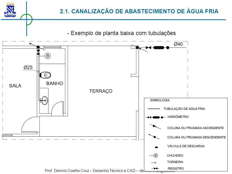 Prof. Dennis Coelho Cruz – Desenho Técnico e CAD – dennis.cruz@ufba.br - Exemplo de planta baixa com tubulações 2.1. CANALIZAÇÃO DE ABASTECIMENTO DE Á