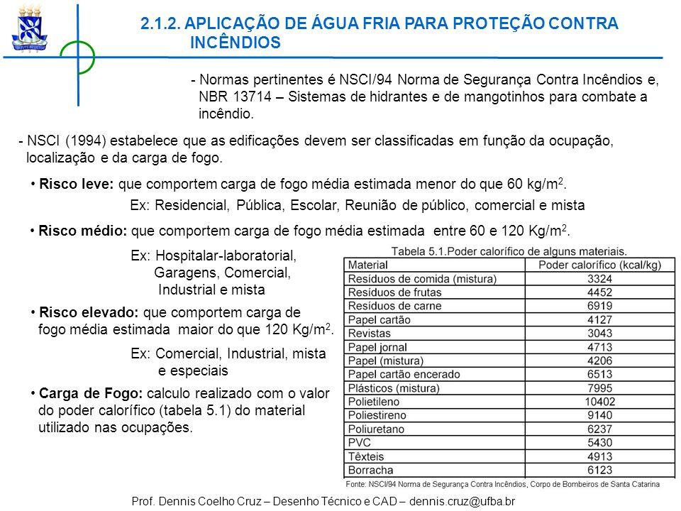 Prof. Dennis Coelho Cruz – Desenho Técnico e CAD – dennis.cruz@ufba.br - Normas pertinentes é NSCI/94 Norma de Segurança Contra Incêndios e, NBR 13714
