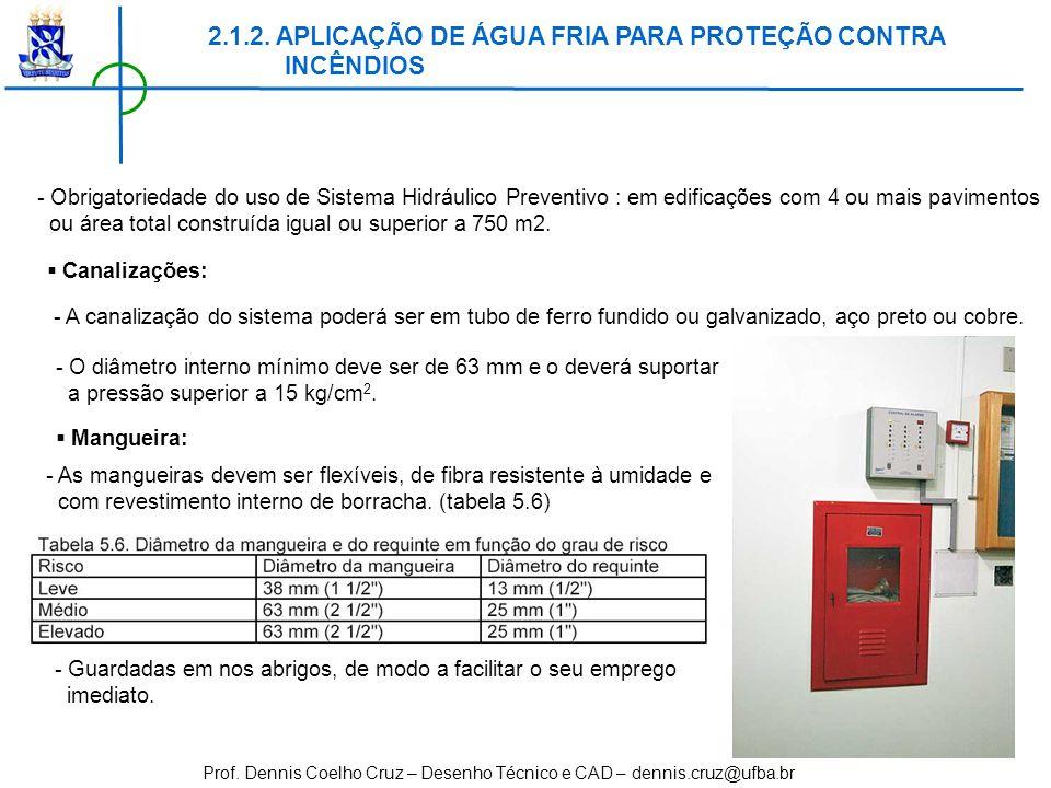 Prof. Dennis Coelho Cruz – Desenho Técnico e CAD – dennis.cruz@ufba.br - Obrigatoriedade do uso de Sistema Hidráulico Preventivo : em edificações com