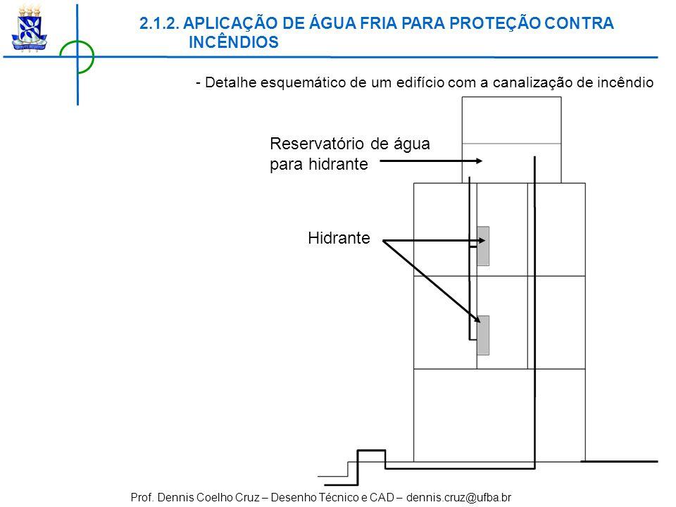 Prof. Dennis Coelho Cruz – Desenho Técnico e CAD – dennis.cruz@ufba.br - Detalhe esquemático de um edifício com a canalização de incêndio Reservatório