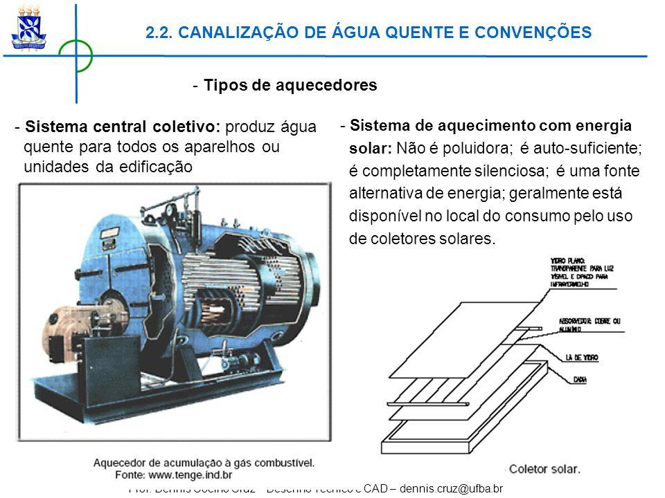 Prof. Dennis Coelho Cruz – Desenho Técnico e CAD – dennis.cruz@ufba.br - Sistema central coletivo: produz água quente para todos os aparelhos ou unida