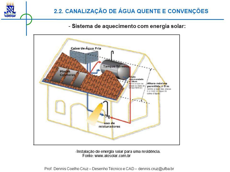 Prof. Dennis Coelho Cruz – Desenho Técnico e CAD – dennis.cruz@ufba.br - Sistema de aquecimento com energia solar: 2.2. CANALIZAÇÃO DE ÁGUA QUENTE E C