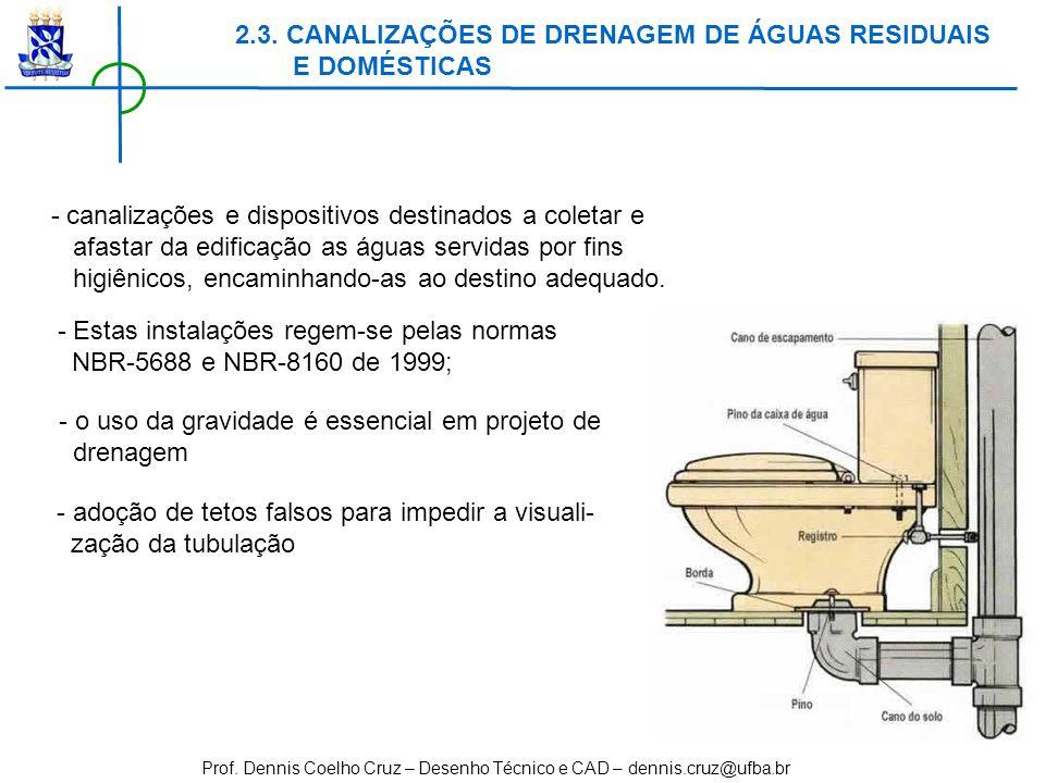 Prof. Dennis Coelho Cruz – Desenho Técnico e CAD – dennis.cruz@ufba.br 2.3. CANALIZAÇÕES DE DRENAGEM DE ÁGUAS RESIDUAIS E DOMÉSTICAS - canalizações e