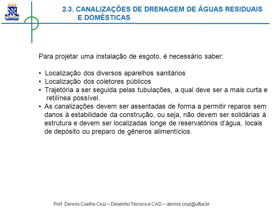 Prof. Dennis Coelho Cruz – Desenho Técnico e CAD – dennis.cruz@ufba.br Para projetar uma instalação de esgoto, é necessário saber: Localização dos div