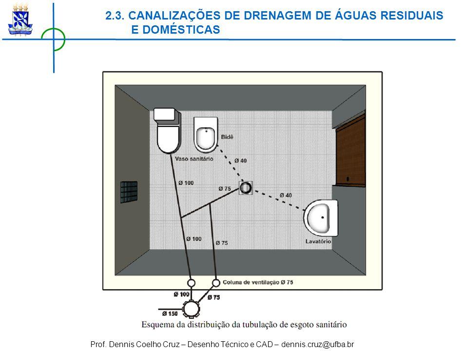 Prof. Dennis Coelho Cruz – Desenho Técnico e CAD – dennis.cruz@ufba.br 2.3. CANALIZAÇÕES DE DRENAGEM DE ÁGUAS RESIDUAIS E DOMÉSTICAS