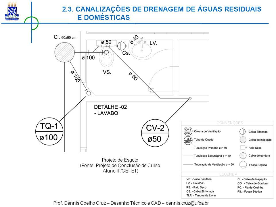 Prof. Dennis Coelho Cruz – Desenho Técnico e CAD – dennis.cruz@ufba.br Projeto de Esgoto (Fonte: Projeto de Conclusão de Curso Aluno IF/CEFET) 2.3. CA