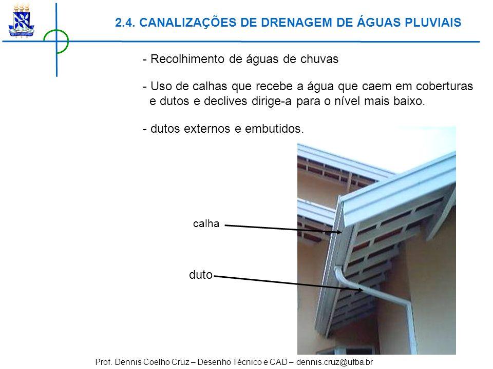 Prof. Dennis Coelho Cruz – Desenho Técnico e CAD – dennis.cruz@ufba.br 2.4. CANALIZAÇÕES DE DRENAGEM DE ÁGUAS PLUVIAIS - Recolhimento de águas de chuv