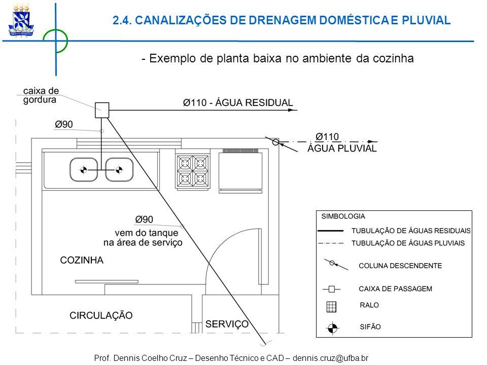 Prof. Dennis Coelho Cruz – Desenho Técnico e CAD – dennis.cruz@ufba.br - Exemplo de planta baixa no ambiente da cozinha 2.4. CANALIZAÇÕES DE DRENAGEM