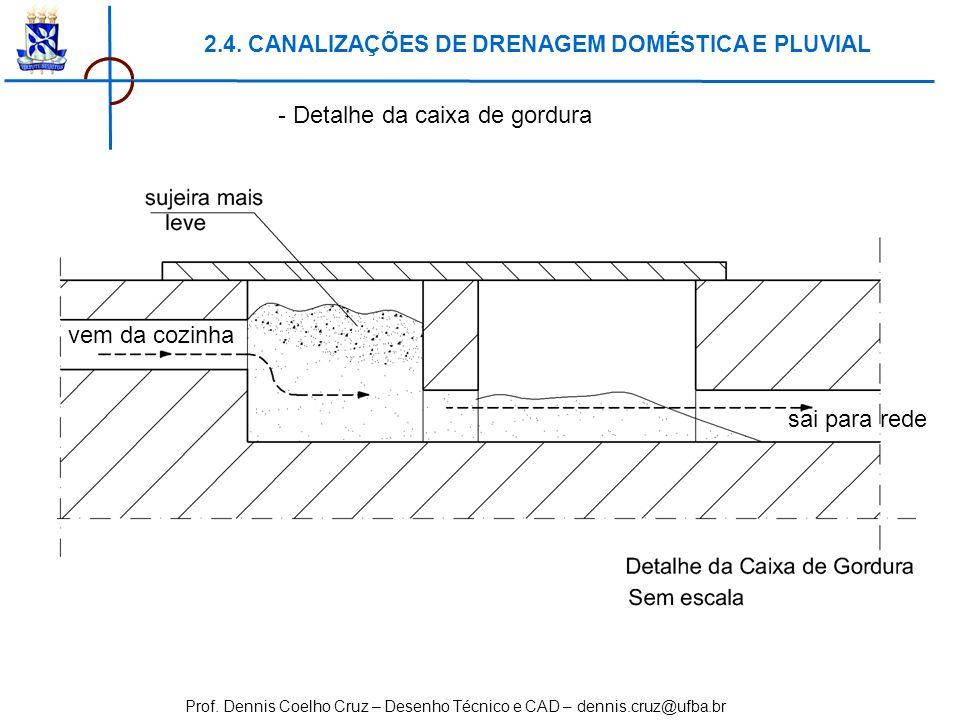 Prof. Dennis Coelho Cruz – Desenho Técnico e CAD – dennis.cruz@ufba.br - Detalhe da caixa de gordura vem da cozinha sai para rede 2.4. CANALIZAÇÕES DE