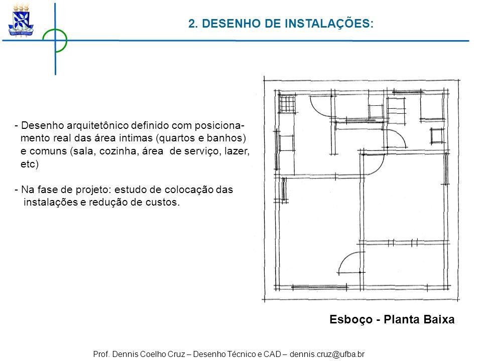 Prof. Dennis Coelho Cruz – Desenho Técnico e CAD – dennis.cruz@ufba.br - Desenho arquitetônico definido com posiciona- mento real das área intimas (qu