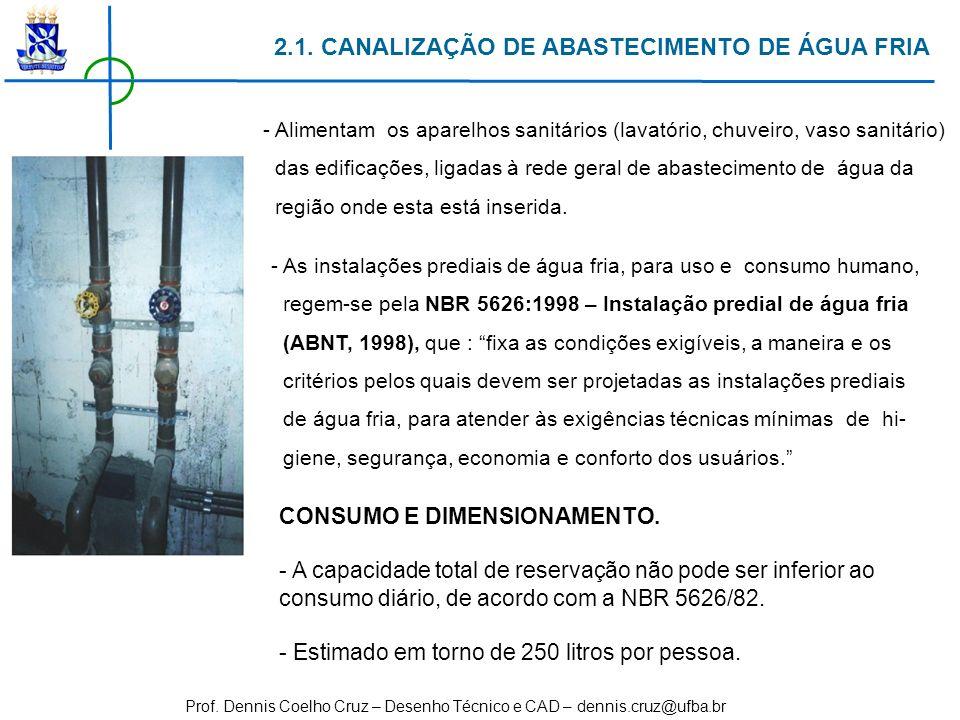Prof. Dennis Coelho Cruz – Desenho Técnico e CAD – dennis.cruz@ufba.br 2.1. CANALIZAÇÃO DE ABASTECIMENTO DE ÁGUA FRIA - As instalações prediais de águ