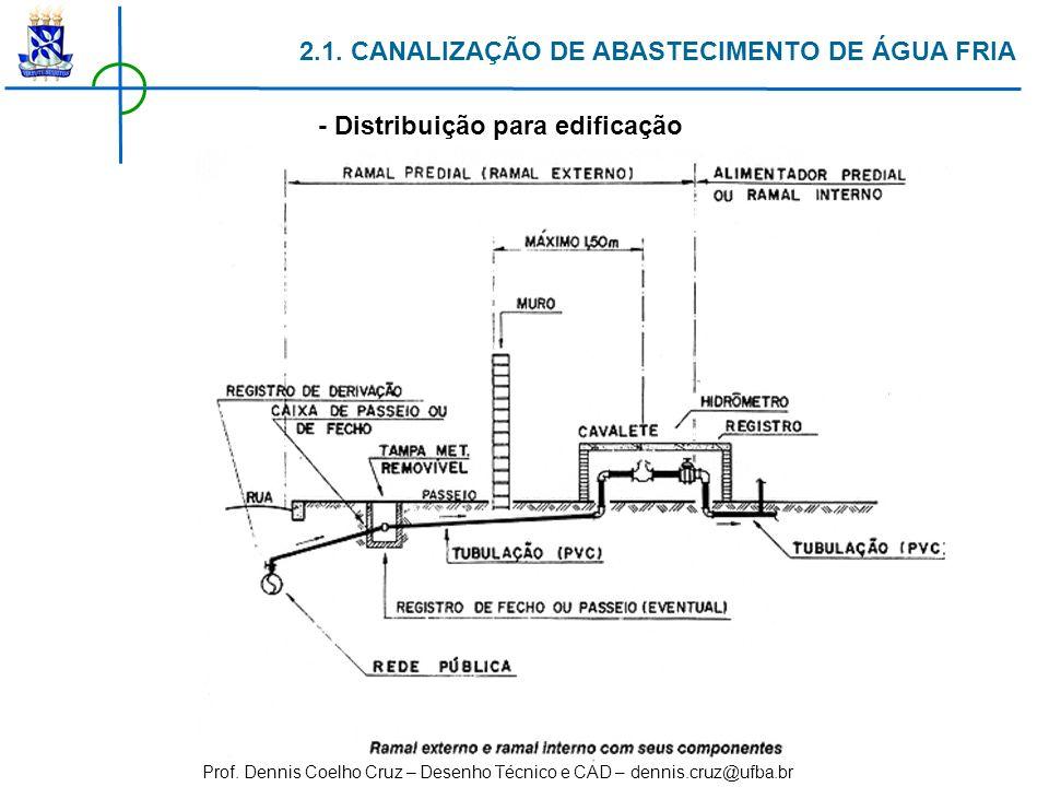 Prof. Dennis Coelho Cruz – Desenho Técnico e CAD – dennis.cruz@ufba.br - Distribuição para edificação 2.1. CANALIZAÇÃO DE ABASTECIMENTO DE ÁGUA FRIA
