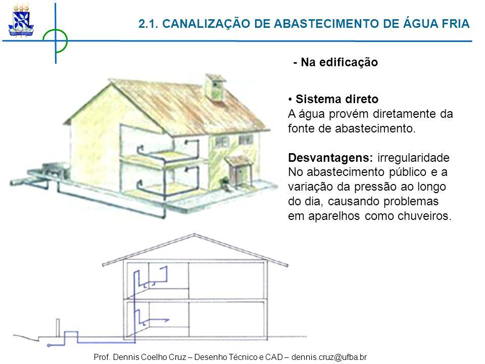 Prof. Dennis Coelho Cruz – Desenho Técnico e CAD – dennis.cruz@ufba.br - Na edificação Sistema direto A água provém diretamente da fonte de abastecime