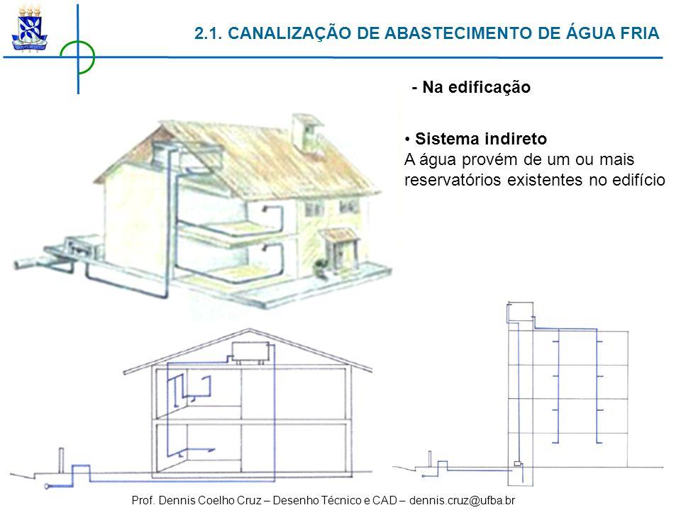Prof. Dennis Coelho Cruz – Desenho Técnico e CAD – dennis.cruz@ufba.br - Na edificação Sistema indireto A água provém de um ou mais reservatórios exis