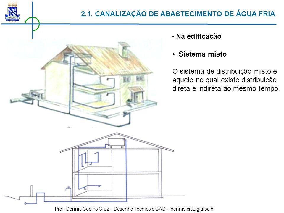 Prof. Dennis Coelho Cruz – Desenho Técnico e CAD – dennis.cruz@ufba.br - Na edificação Sistema misto O sistema de distribuição misto é aquele no qual