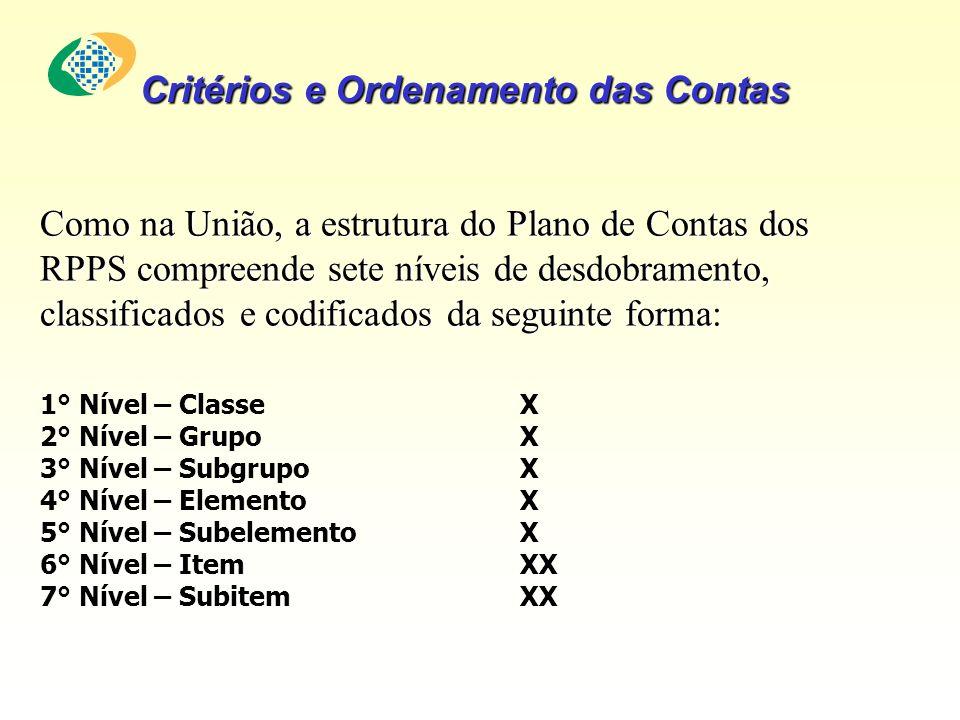 Como na União, a estrutura do Plano de Contas dos RPPS compreende sete níveis de desdobramento, classificados e codificados da seguinte forma: 1° Nível – ClasseX 2° Nível – Grupo X 3° Nível – SubgrupoX 4° Nível – ElementoX 5° Nível – SubelementoX 6° Nível – Item XX 7° Nível – SubitemXX Critérios e Ordenamento das Contas