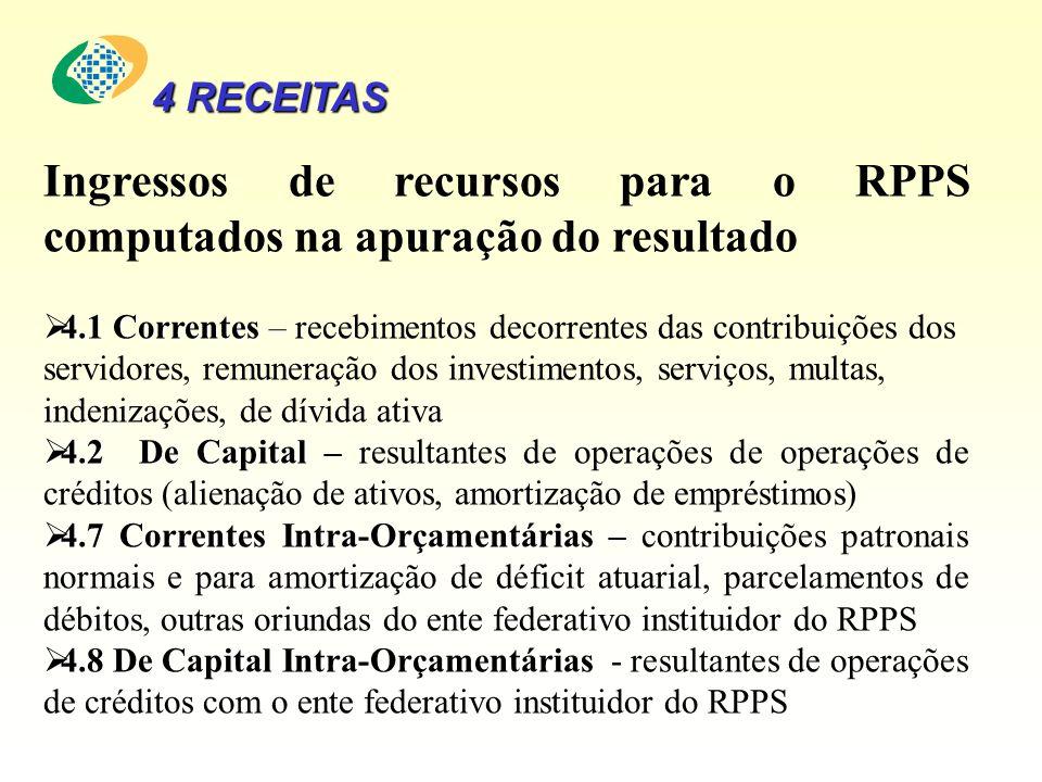 Ingressos de recursos para o RPPS computados na apuração do resultado 4.1 Correntes – 4.1 Correntes – recebimentos decorrentes das contribuições dos servidores, remuneração dos investimentos, serviços, multas, indenizações, de dívida ativa 4.2 De Capital 4.2 De Capital – resultantes de operações de operações de créditos (alienação de ativos, amortização de empréstimos) 4.7 Correntes Intra-Orçamentárias – 4.7 Correntes Intra-Orçamentárias – contribuições patronais normais e para amortização de déficit atuarial, parcelamentos de débitos, outras oriundas do ente federativo instituidor do RPPS 4.8 De Capital Intra-Orçamentárias - 4.8 De Capital Intra-Orçamentárias - resultantes de operações de créditos com o ente federativo instituidor do RPPS 4 RECEITAS