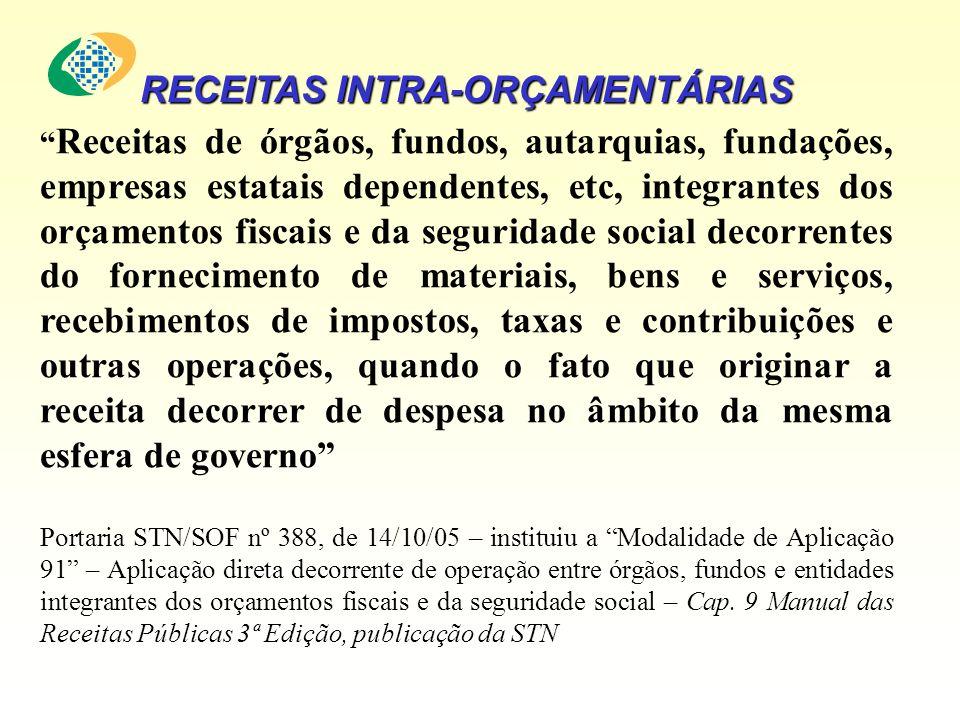 Receitas de órgãos, fundos, autarquias, fundações, empresas estatais dependentes, etc, integrantes dos orçamentos fiscais e da seguridade social decor