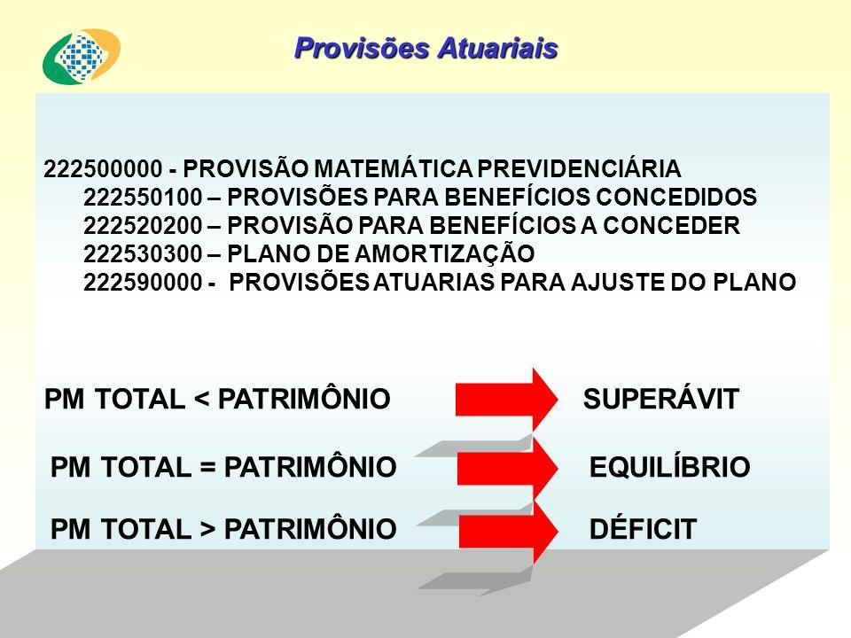 Provisões Atuariais 222500000 - PROVISÃO MATEMÁTICA PREVIDENCIÁRIA 222550100 – PROVISÕES PARA BENEFÍCIOS CONCEDIDOS 222520200 – PROVISÃO PARA BENEFÍCIOS A CONCEDER 222530300 – PLANO DE AMORTIZAÇÃO 222590000 - PROVISÕES ATUARIAS PARA AJUSTE DO PLANO PM TOTAL < PATRIMÔNIO SUPERÁVIT PM TOTAL = PATRIMÔNIO EQUILÍBRIO PM TOTAL > PATRIMÔNIO DÉFICIT