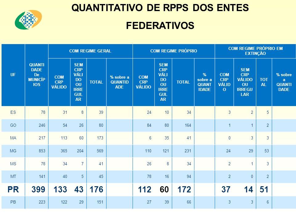 REGIME PRÓPRIO DE PREVIDÊNCIA SOCIAL Livro de Contabilidade aplicado ao RPPS