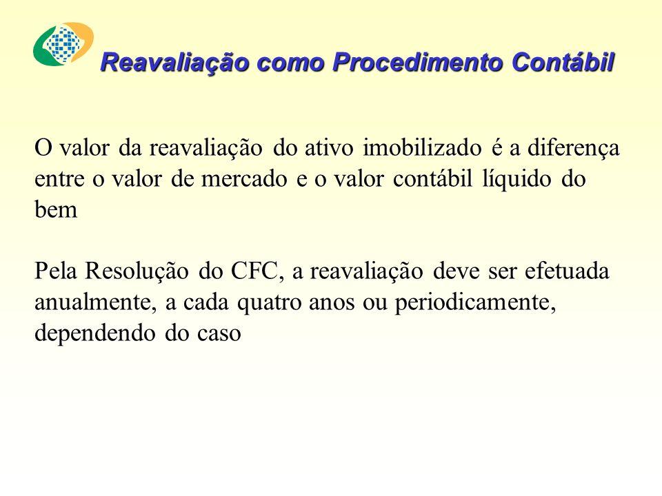 Reavaliação como Procedimento Contábil O valor da reavaliação do ativo imobilizado é a diferença entre o valor de mercado e o valor contábil líquido do bem Pela Resolução do CFC, a reavaliação deve ser efetuada anualmente, a cada quatro anos ou periodicamente, dependendo do caso