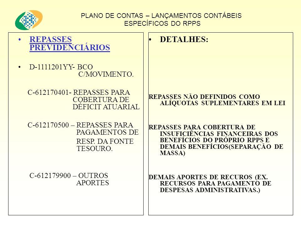 PLANO DE CONTAS – LANÇAMENTOS CONTÁBEIS ESPECÍFICOS DO RPPS REPASSES PREVIDENCIÁRIOS D-1111201YY- BCO C/MOVIMENTO. C-612170401- REPASSES PARA COBERTUR