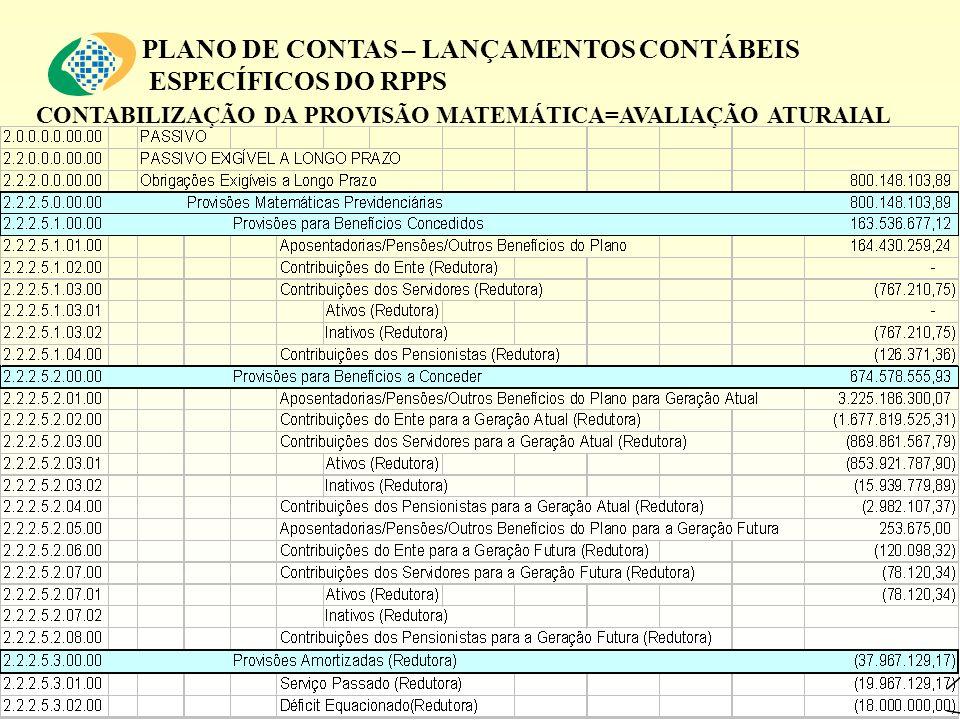 PLANO DE CONTAS – LANÇAMENTOS CONTÁBEIS ESPECÍFICOS DO RPPS CONTABILIZAÇÃO DA PROVISÃO MATEMÁTICA=AVALIAÇÃO ATURAIAL