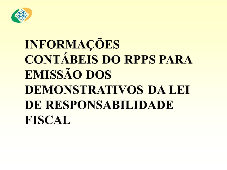 INFORMAÇÕES CONTÁBEIS DO RPPS PARA EMISSÃO DOS DEMONSTRATIVOS DA LEI DE RESPONSABILIDADE FISCAL