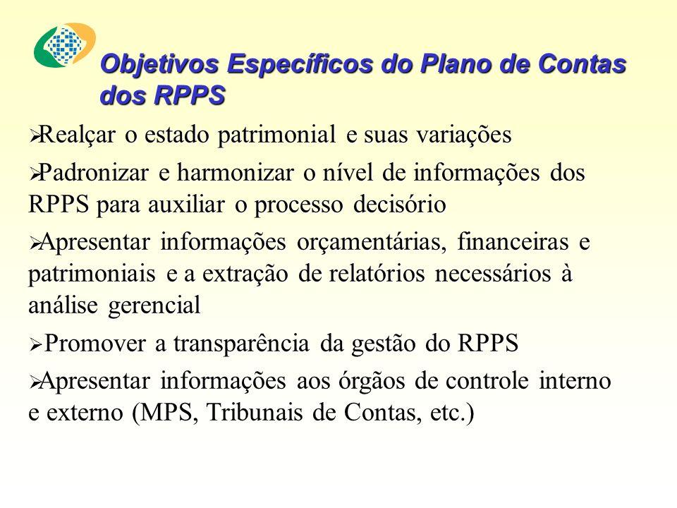 Realçar o estado patrimonial e suas variações Realçar o estado patrimonial e suas variações Padronizar e harmonizar o nível de informações dos RPPS para auxiliar o processo decisório Padronizar e harmonizar o nível de informações dos RPPS para auxiliar o processo decisório Apresentar informações orçamentárias, financeiras e patrimoniais e a extração de relatórios necessários à análise gerencial Apresentar informações orçamentárias, financeiras e patrimoniais e a extração de relatórios necessários à análise gerencial Promover a transparência da gestão do RPPS Promover a transparência da gestão do RPPS Apresentar informações aos órgãos de controle interno e externo (MPS, Tribunais de Contas, etc.) Apresentar informações aos órgãos de controle interno e externo (MPS, Tribunais de Contas, etc.) Objetivos Específicos do Plano de Contas dos RPPS