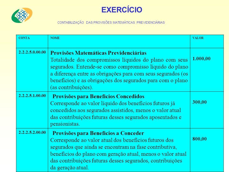 EXERCÍCIO CONTABILIZAÇÃO DAS PROVISÕES MATEMÁTICAS PREVIDENCIÁRIAS CONTANOMEVALOR 2.2.2.5.0.00.00 Provisões Matemáticas Previdenciárias Totalidade dos compromissos líquidos do plano com seus segurados.