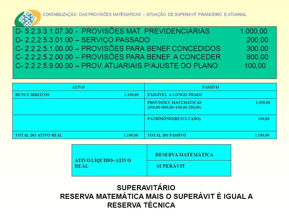 CONTABILIZAÇÃO DAS PROVISÕES MATÉMATICAS – SITUAÇÃO DE SUPERÁVIT FINANCEIRO E ATUARIAL D- 5.2.3.3.1.07.30 - PROVISÕES MAT. PREVIDENCIÁRIAS 1.000,00 D-