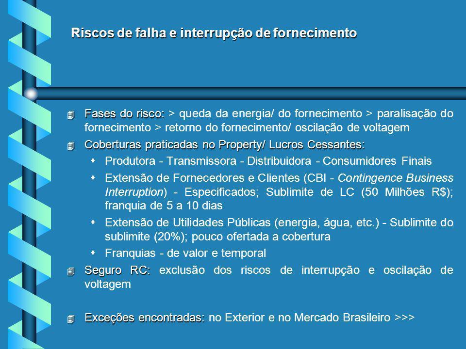 Riscos de falha e interrupção de fornecimento 4 Fases do risco: 4 Fases do risco: > queda da energia/ do fornecimento > paralisação do fornecimento > retorno do fornecimento/ oscilação de voltagem 4 Coberturas praticadas no Property/ Lucros Cessantes: Produtora - Transmissora - Distribuidora - Consumidores Finais Extensão de Fornecedores e Clientes (CBI - Contingence Business Interruption) - Especificados; Sublimite de LC (50 Milhões R$); franquia de 5 a 10 dias Extensão de Utilidades Públicas (energia, água, etc.) - Sublimite do sublimite (20%); pouco ofertada a cobertura Franquias - de valor e temporal 4 Seguro RC: 4 Seguro RC: exclusão dos riscos de interrupção e oscilação de voltagem 4 Exceções encontradas: 4 Exceções encontradas: no Exterior e no Mercado Brasileiro >>>