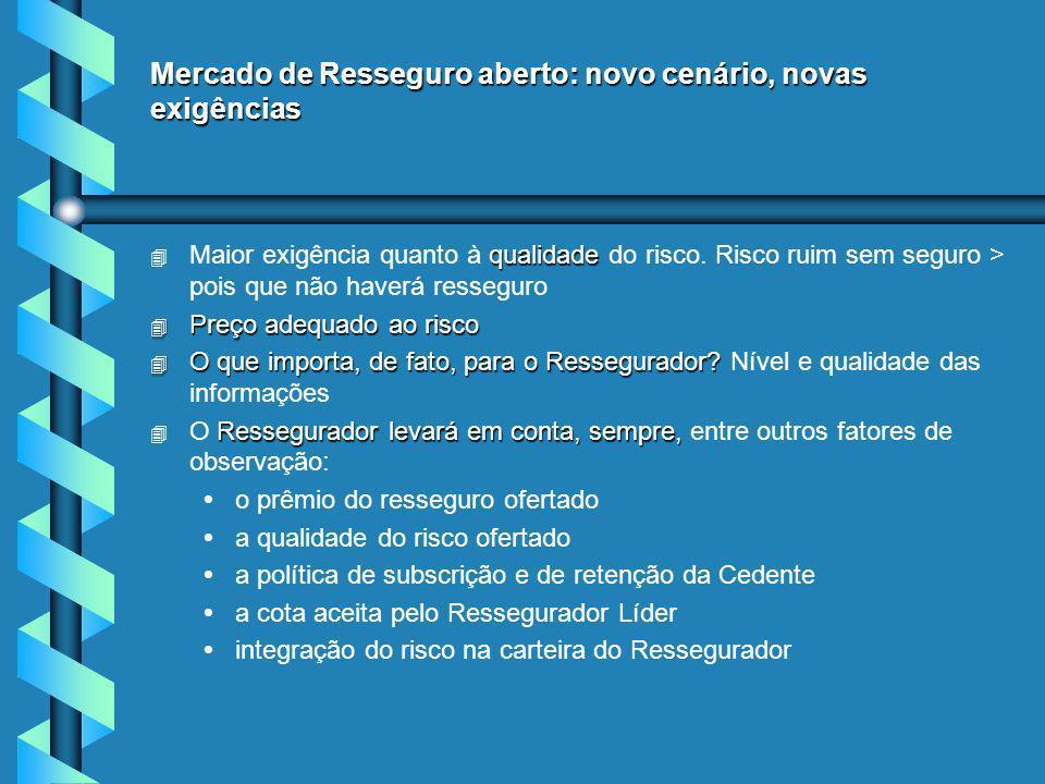 Mercado de Resseguro aberto: novo cenário, novas exigências 4 qualidade 4 Maior exigência quanto à qualidade do risco.