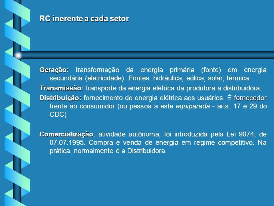 RC inerente a cada setor Geração: Geração: transformação da energia primária (fonte) em energia secundária (eletricidade).