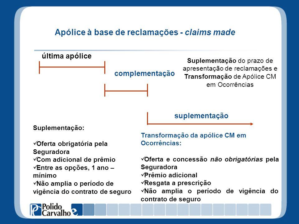 Apólice à base de reclamações - claims made última apólice Suplementação do prazo de apresentação de reclamações e Transformação de Apólice CM em Ocor