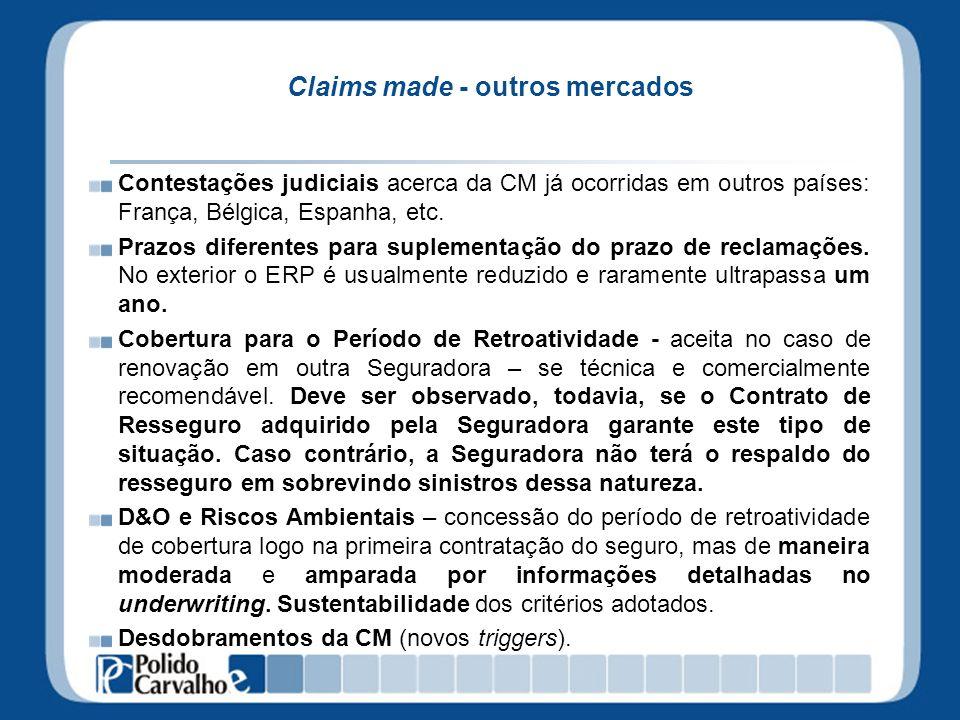 Claims made - outros mercados Contestações judiciais acerca da CM já ocorridas em outros países: França, Bélgica, Espanha, etc. Prazos diferentes para