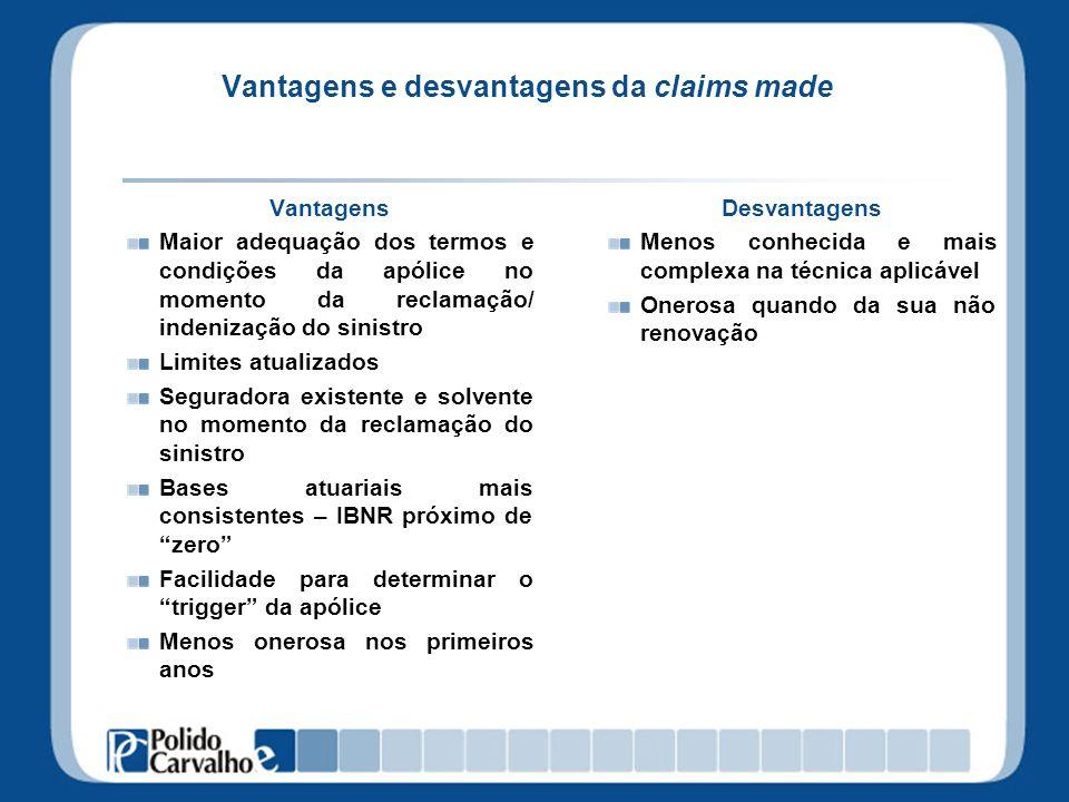 Vantagens e desvantagens da claims made Vantagens Maior adequação dos termos e condições da apólice no momento da reclamação/ indenização do sinistro