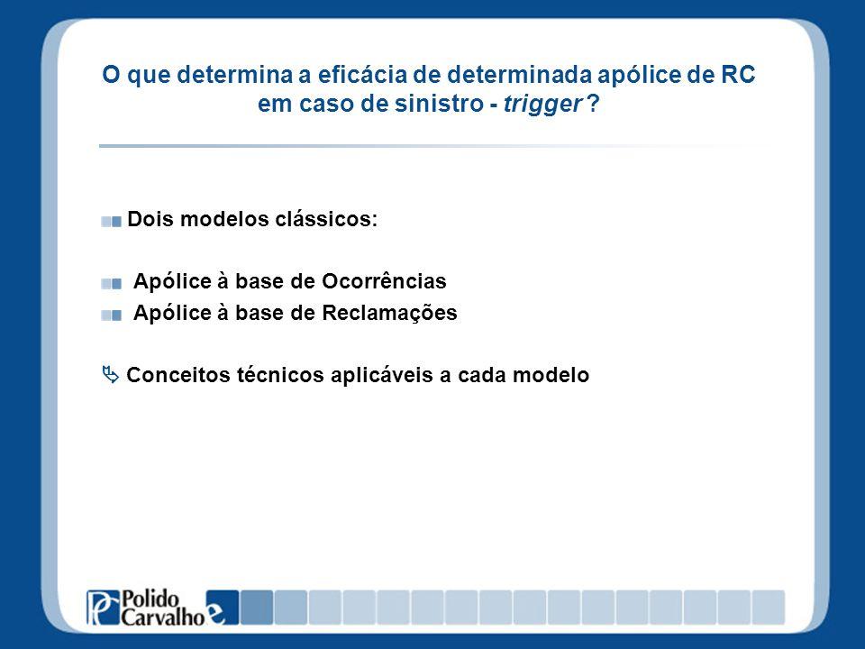 O que determina a eficácia de determinada apólice de RC em caso de sinistro - trigger ? Dois modelos clássicos: Apólice à base de Ocorrências Apólice