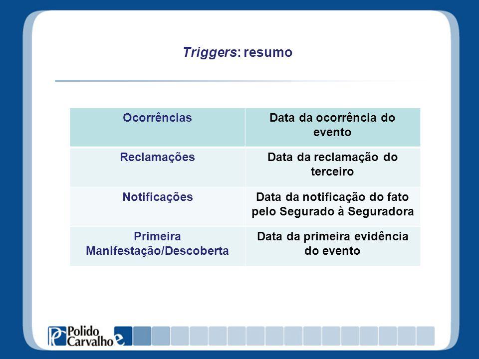 Triggers: resumo OcorrênciasData da ocorrência do evento ReclamaçõesData da reclamação do terceiro NotificaçõesData da notificação do fato pelo Segura