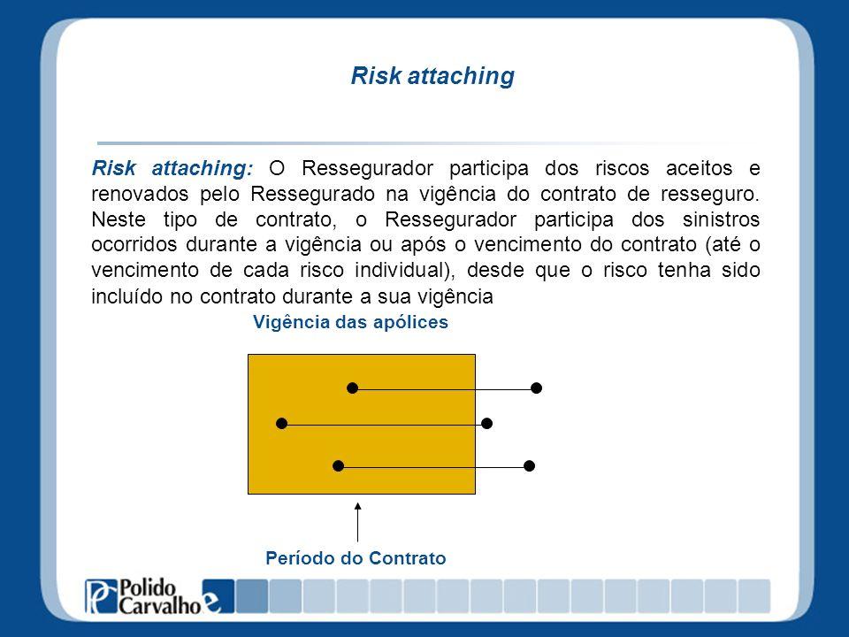 Período do Contrato Vigência das apólices Risk attaching: O Ressegurador participa dos riscos aceitos e renovados pelo Ressegurado na vigência do cont