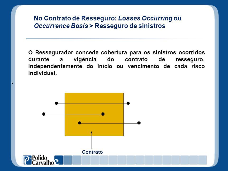 O Ressegurador concede cobertura para os sinistros ocorridos durante a vigência do contrato de resseguro, independentemente do início ou vencimento de